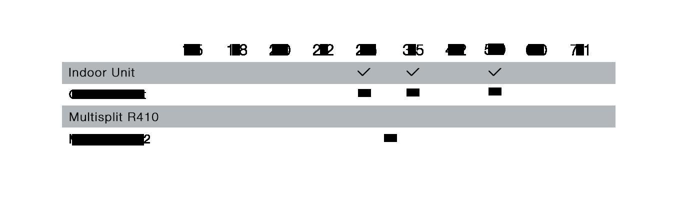 Capacity kW