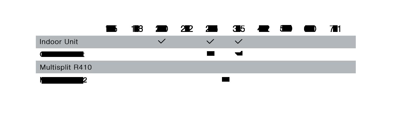 Capacity in kW